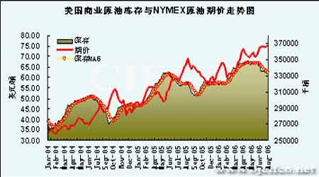 受到中东局势恶化影响原油价格再次冲击新高(5)