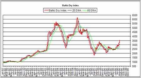 大豆产区天气风调雨顺豆价上涨乏力再次探底(4)