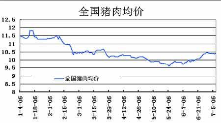 大连玉米近远期合约价差过大导致期价大幅下跌