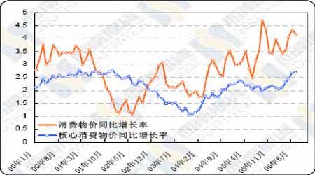市场利多因素大大折扣铜价短期还以震荡为主