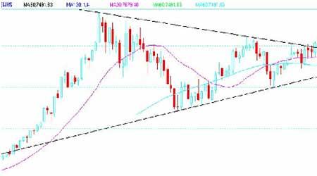 罢工谈判进展左右铜价市场延续着回落的走势