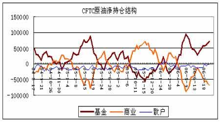原油高库存压力逐渐体现沪燃油价格大幅下挫