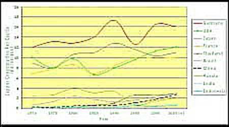 国内外产胶旺季供应增加牛市周期也需调整