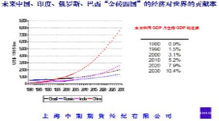 国内外产胶旺季供应增加市场超级周期也需调整(2)