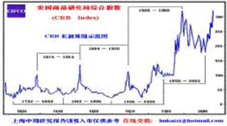 国内外产胶旺季供应增加市场超级周期也需调整(3)