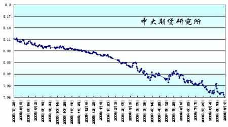 国内需求出现改善迹象为豆价底部提供较强支撑(4)