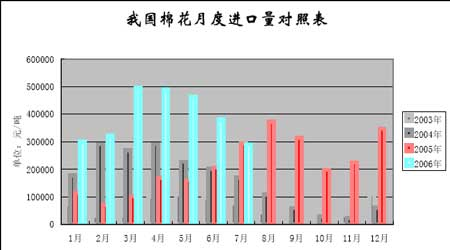 国内现货价格保持坚挺郑棉以震荡缓慢走高为主(2)