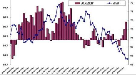 储备与市场消费博弈中郑糖期价盘中震荡加剧