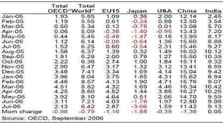 供求关系相对稳定周边市场影响期铜剧烈动荡