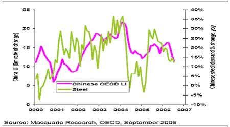 供求关系相对稳定周边市场影响期铜剧烈动荡(3)