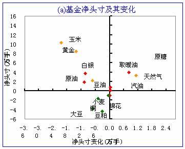 受相关品种下滑的影响铜价将呈现高位整理态势