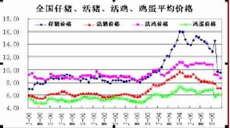 大豆市场基本面极为利空但市场底部支撑很强(3)