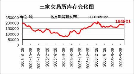 基本金属价格抗跌回升但却难以掩饰背后危机
