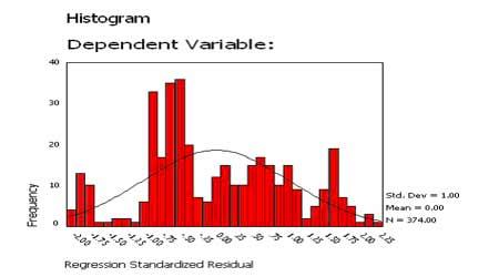 浅析豆粕和玉米期货价格与持仓变化之间的关系