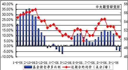 市场看空气氛逐步增加郑棉期价再度受挫下跌
