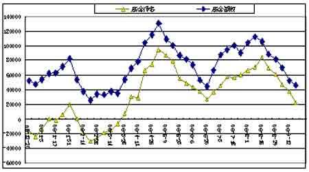 国际原油期价惯性下跌市场对利空因素较为敏感