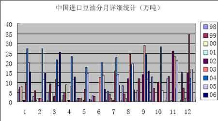 大连大豆豆粕追随美豆强劲走势反弹趋势较好(3)