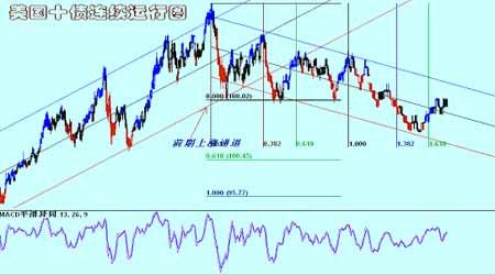 铝市场持仓失衡存在继续关注12月合约交割问题