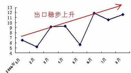 国际市场铝价跌宕起伏期铝市场底部逐步抬升(2)