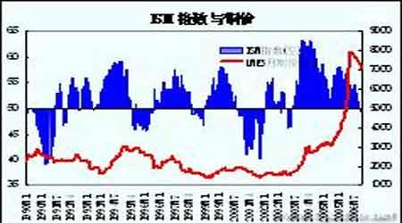 短期铜价仍属偏弱态势美元走势成为市场焦点