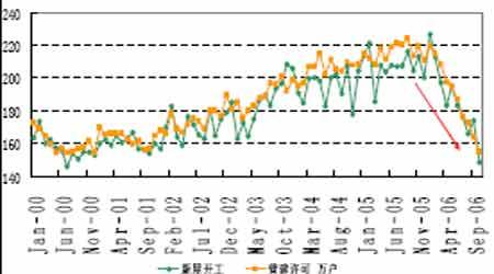 期铜疲弱仍是阶段性的市场尚未达到逆转程度(4)