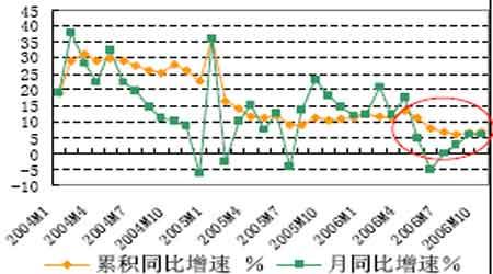 期铜疲弱仍是阶段性的市场尚未达到逆转程度(6)