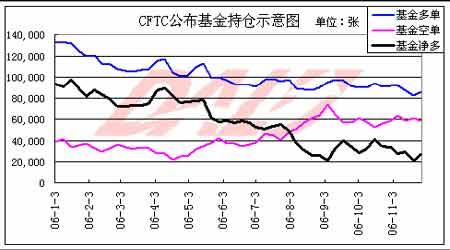 全球食糖市场以调整为主郑糖期价回归区间震荡