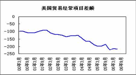 油市回顾与展望:供求改善油价将有望步入调整