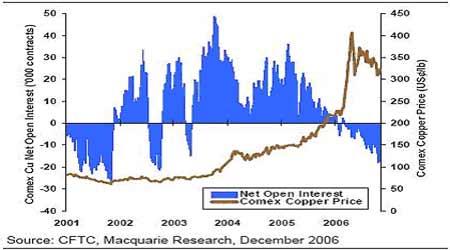 现货强势苦苦支撑铜价沪铝成为市场唯一亮点