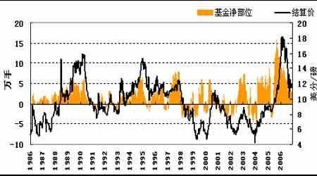 糖市消费稳定需求尚好后市期价稳定小幅震荡