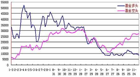 国际铜市2006年回顾与展望:山雨欲来风满楼