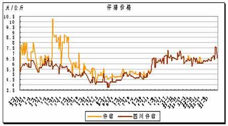 全球玉米市场需求扩张未来市场长期牛市显现