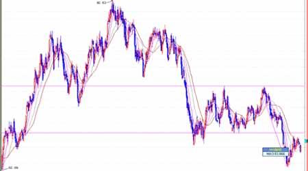 美元出现反弹金属受压期铝市场呈现宽幅振荡