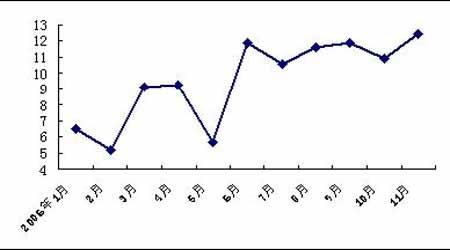 美元出现反弹金属受压期铝市场呈现宽幅振荡(2)