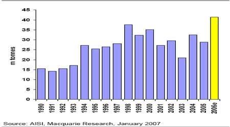 麦格理商品:现货氧化铝上涨但Nalco招标价异常