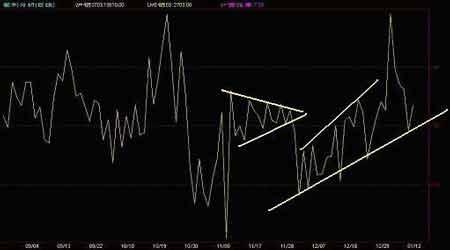 现货充沛拖累国内铝价走势处于被动的局势中