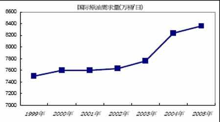 天胶市场供应减少和现货价格坚挺推动沪胶走强