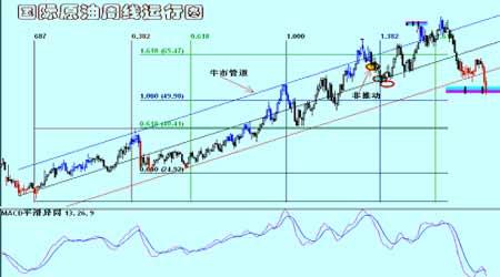 国际铜铝市场在低位持稳期价出现探低回升行情(2)
