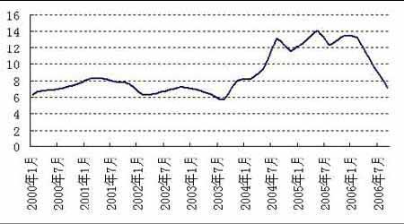铜报告:高速上涨到理性回调价值在震荡中回归(2)