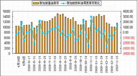 库存继续增加打压油价原油仍将维持下跌趋势(3)