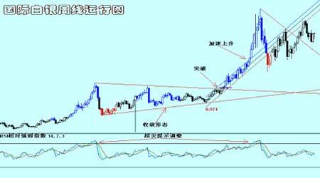 铜弱势运行仍然在持续短期内为震荡整理性质(3)