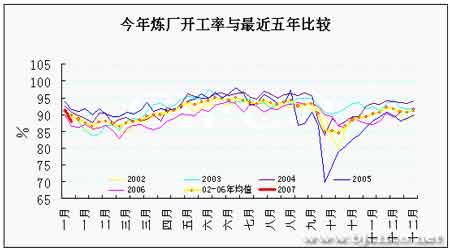 EIA石油报告解读:原油期价仍然延续下跌趋势(4)