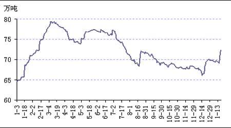 铜市正处于下跌趋势中中期走势仍然相当看空(2)