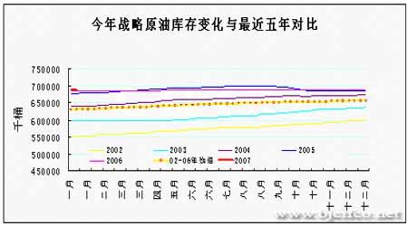 消费增速减缓和供应压力使油价失去上涨动力(2)