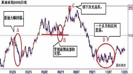 市场展望:国际原油格局生变市场整合仍将延续