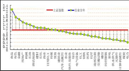 股指期货市场报告:启动金融期货迎来金猪大年