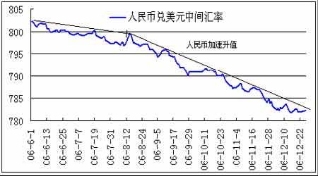 股指期货市场报告:启动金融期货迎来金猪大年(2)