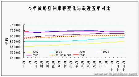 原油有望展开持续反弹上海燃油市场表现滞涨(2)