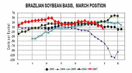 农产品走势先涨后回落总体仍没有摆脱震荡局面(3)