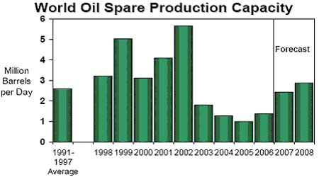市场需求与天气助力油价探底反弹有望继续抬升(2)